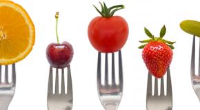FAQ Lebensmittelallergie